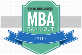 behold s first annual mba rank out dealbreaker admittedly we re not the kind of website to do lists or rankings after all these types of projects often require things like thoughtfulness