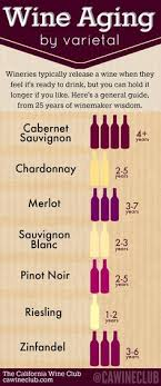 wine aging chart pin by susan carrell on bartending pinterest