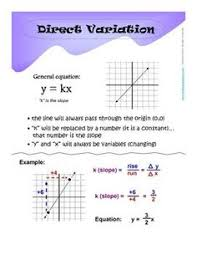 direct variation form direct variation this chart simplifies the idea then this year i