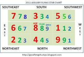 E4 Pay Chart 2011