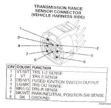 ignition wiring diagram 2004 dodge neon wirdig dodge ram 2500 wiring diagram on dodge neutral safety switch wiring