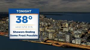 Http://www.channel3000.com/weather/forecast/evening-Forecast-For ...