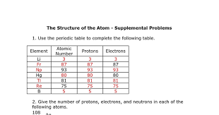 Structure of the Atom Supplemental Problems Key.doc - Google Docs