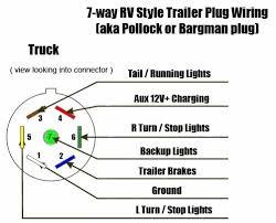 7 prong wiring diagram semi 7 round trailer plug diagram, 7 prong 7 pin wiring diagram trailer plug at Semi Trailer Wiring Diagram 7 Way