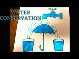 Colourful Drawing Of Water Conservation Save Water For Future