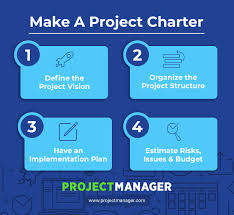 A Quick Guide To Project Charters