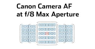 Which Canon Dslr Cameras Maintain Autofocus With Extenders