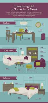 Living Room Furniture List Starting Over Or Starting New A Guide To Essential Furniture Shopping