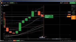 Nse Candlestick Chart Live