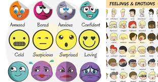 Visual Feelings Chart List Of Emotions 60 Feeling Words And Emotion Words 7 E S L