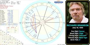 Pin By Astroconnects On Famous Cancers Astrology Chart