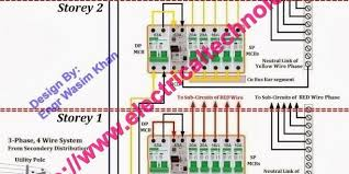 single phase electrical wiring installation in a multi story electrical panel board wiring diagram pdf at 1 Phase Wiring Diagrams