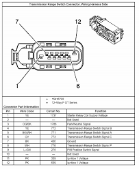 2005 chevy cobalt radio wiring diagram 2005 image 2005 chevy cobalt radio wire diagram images radio wiring diagram on 2005 chevy cobalt radio wiring