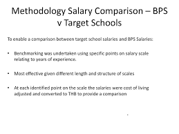 Bps Salary Chart Bangkok Patana School Academic Compensation And Benefits