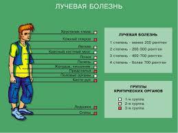 Здоровье и радиация реферат > добавлена ссылка Здоровье и радиация реферат