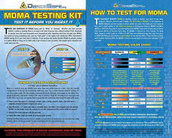 Dancesafe Chart Mdma And Ecstasy Drug Test Kit Dancesafe Reagents The