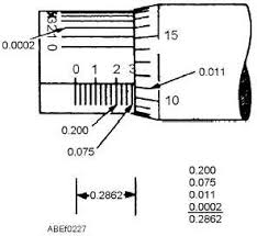 micrometer reading worksheet. reading the vernier scale on a micrometer.\u2014many times you are required to work exceptionally precise dimensions. under these conditions it is better micrometer reading worksheet h