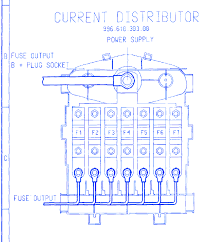 porsche boxter 2003 main fuse box block circuit breaker diagram how to change a fuse in a modern fuse box at Main Fuse Fuse Box