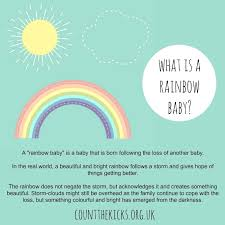 Positive Thoughts For A Rainbow Baby In 2016 Pastel Rainbow Baby