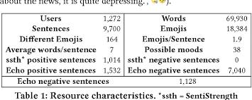 Sentences In Emojis Magdalene Project Org