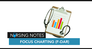 Focus Charting F Dar How To Do Focus Charting Or F Dar