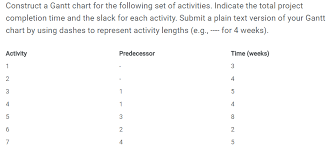 Solved Construct A Gantt Chart For The Following Set Of A