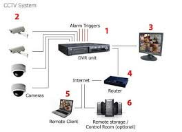 mini to hdmi wire diagram mini automotive wiring diagrams description cctv diagram mini to hdmi wire diagram