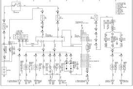 2011 sienna wiring diagram wirdig wiring diagram further 2007 toyota fj cruiser wiring diagram