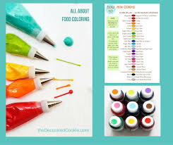 Food Coloring 101 Colors To Buy How To Mix Frosting And