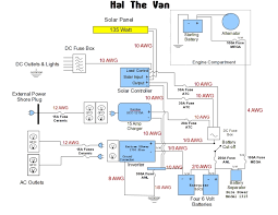 wells cargo wiring diagram wiring diagrams and schematics wells cargo trailer wiring diagram diagrams base