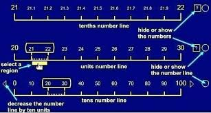 Place Value Chart Math Place Value Chart Of Decimal Numbers