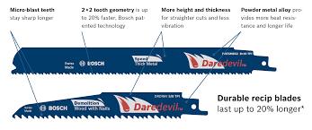 sawzall blades for trees. sawzall blades for trees 0