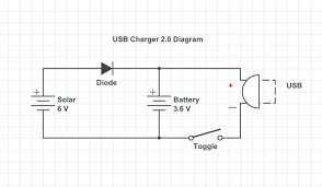 solar usb charger 2 0 11 steps pictures screen shot 2013 11 11 at 11 27 31 pm png