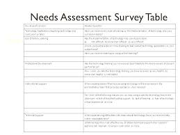 Professional Survey Template Training Evaluation Sample Survey Template Post Training