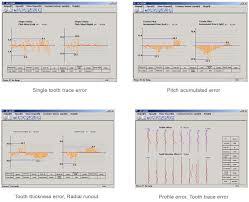Ac Gear Software 3d Coordinate Measuring Machine Cmm