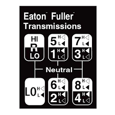 Eaton Fuller Clutch Chart What Exactly Is A Roadranger Gearbox Ian Watsons Driving