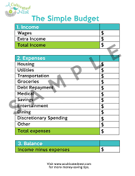 Create A Budget Worksheet How To Make A Simple Budget