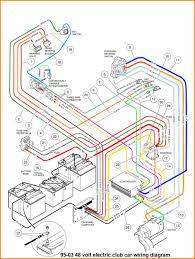 gregorywein co 48 volt star golf cart wiring diagram club car 48 volt battery wiring diagram of ez go electric golf cart 36 volt solenoid