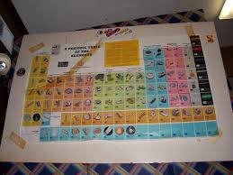 A Treasured Artifact: My First Periodic Table | ChemBark
