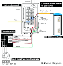 generator transfer switch diagram standby generator and transfer generator transfer switch diagram whole house transfer
