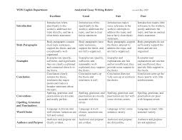 essay writing rubric template essay writing rubric