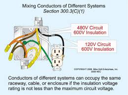 can a junction box contain both v and v conductors a yes providing all conductors have an insulation voltage rating not less than the maximum circuit voltage 277v 300 3 c