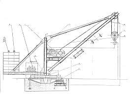 Підйомно транспортні машини Стаціонарні стрілові поворотні вантажопідйомні машини рис 1 22