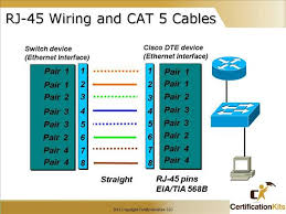 wiring diagram ethernet cable the wiring diagram ethernet cable wires nilza wiring diagram