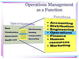 mba applied business models mba applied business models  3 operations management