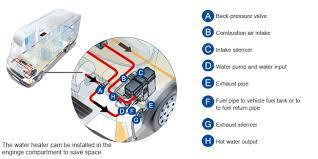 pedestal pump switch wiring diagram pedestal wiring diagrams webasto diesel water heater thermo top c