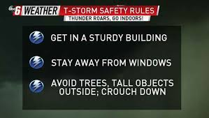 lightning safety awareness week june