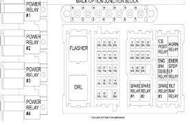 fuse box diagram 1997 mack cl713 wiring diagram features mack fuse box diagram wiring diagram inside fuse box diagram 1997 mack cl713