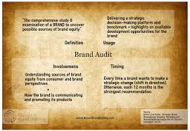 brand management objectives brand audit quick and simple explanation