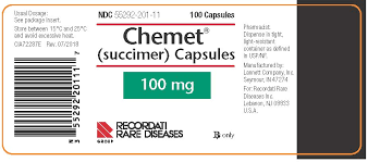 Capsule Size Chart Mg Chemet Succimer Capsule 100 Mg R X Only